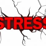 Moving Stress Graphic